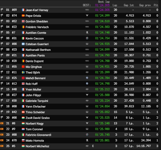 wtcr-wuhan-r1-ered2