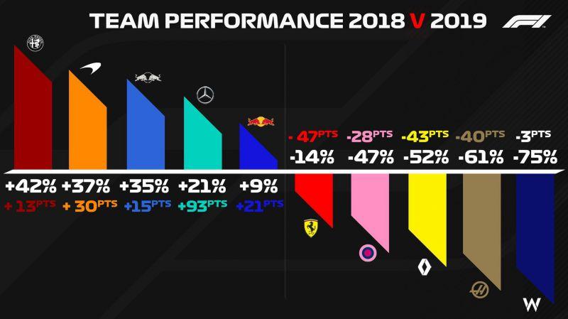 csapatok-2018v2019