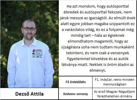 Dezső_Attila