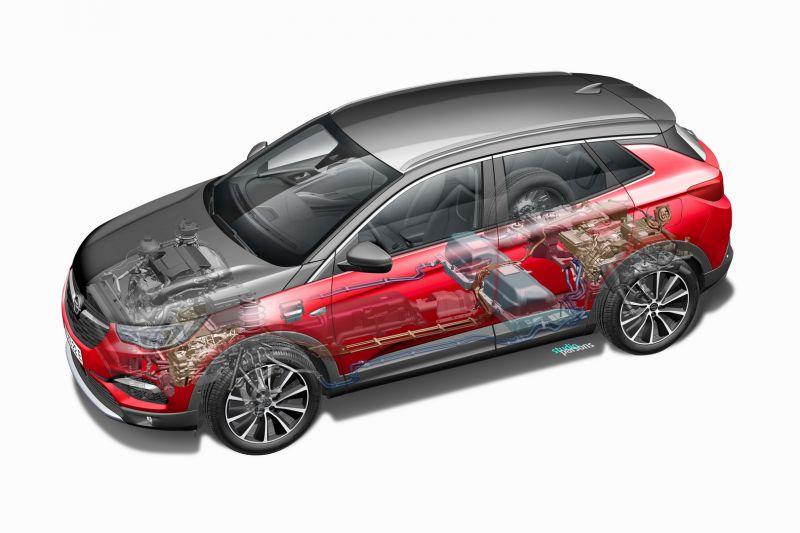 Opel-Grandland-X-Hybrid4-Illustration-506684_resize