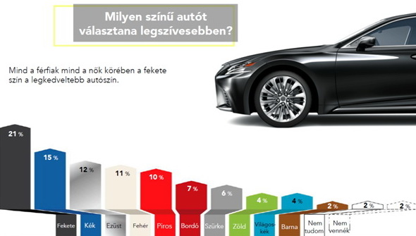 magyarorszag-kedvenc-autoszinei-03