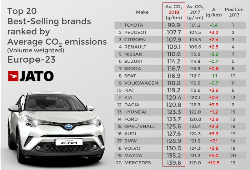 Europai_CO2_kibocsatas_markankent