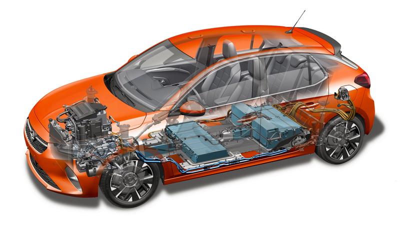 Opel-Corsa-e-506919_resize